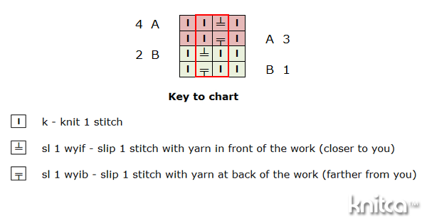Colorwork Stitch Pattern