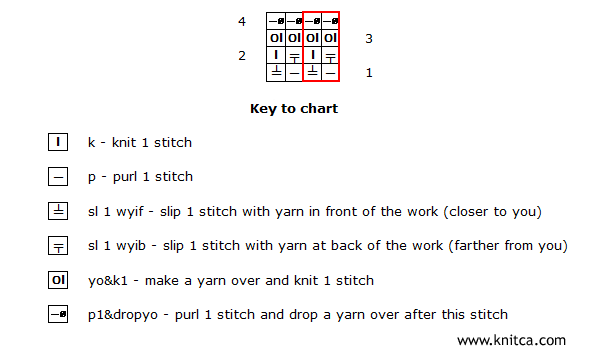 Slip-Stitch Knitting Pattern